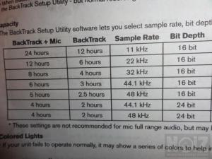 Φορητή ψηφιακή συσκευή ηχογράφησης Line 6 Backtrack + Mic