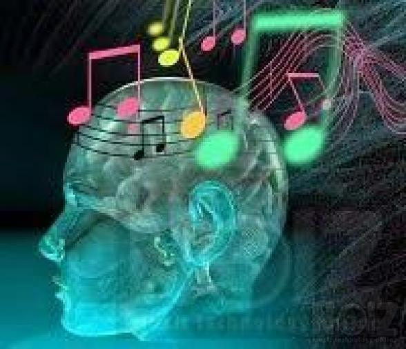Μαθήματα ear training