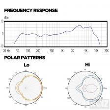 Audix F2 Instrument Dynamic Microphone, Hyper-Cardioid